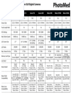 Comparison Chart For Digital Cameras
