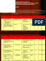 Gbpp Dan Sap Budaya Organisasi