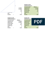 Duration Excel Formula