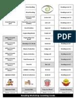 visible learning goal matrix