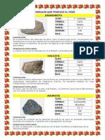 Minerales Del Peru