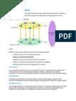Basic Concepts of ASON