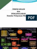 Perencanaan & Penganggaran SPM