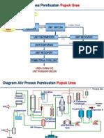 processflowdiagrampg-130810211631-phpapp01