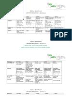 CARDÁPIOS POR SEMANA - 8 a 12 meses ABRIL 2014 - 5 SEM