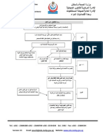 Pharmacoeconomic Unit Flowchart
