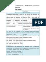 actividad de contextualización -Unidad 1