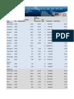 muertes por_homicidio.pdf