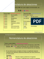 14818983 Nomenclatura de Las Aleaciones de Aluminio Aluminum Alloys Coding Schedule (1)