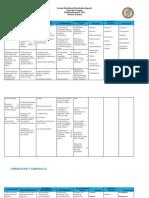 Plan Anual Primero Primaria 2014