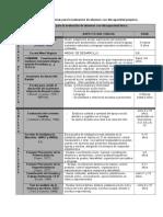 Técnicas para la evaluación de alumnos con discapacidad psíquica