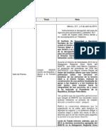Notas Informativas de Relevancia 05-04-2014