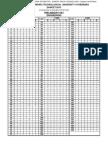 Eamcet 2013 Engineering Paper Key