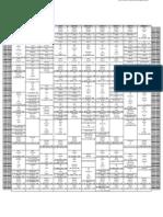 Programación MTV del 04 al 13 de Abril 2014.pdf