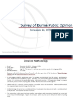 IRI Survey of Burma Public Opinion