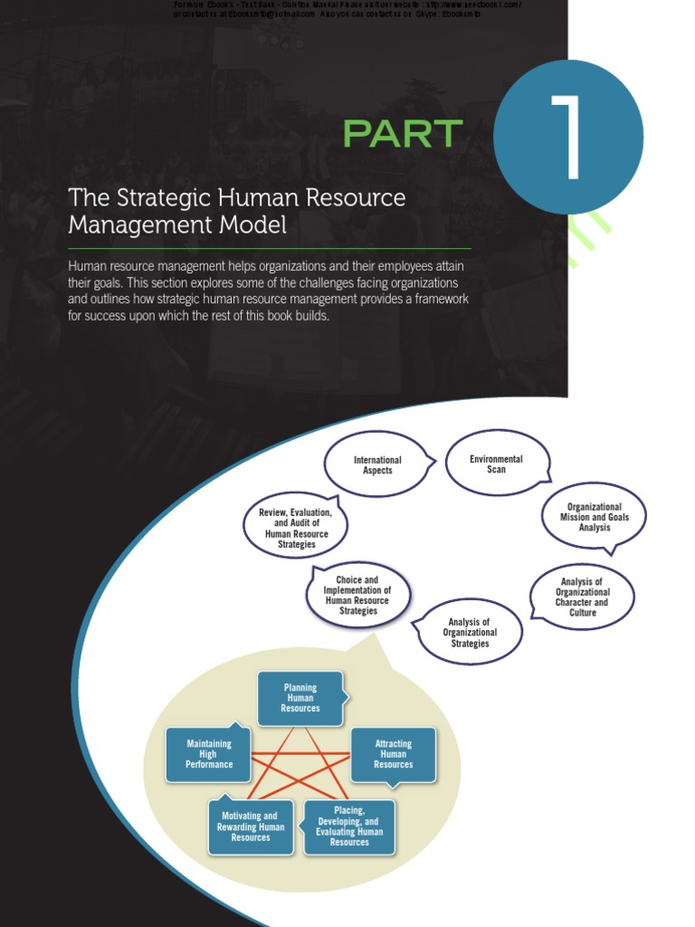Ebook1 1 strategic management human resource management fandeluxe Choice Image
