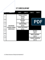 Ict Curriculum Map