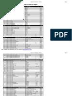 Tabela de Produtos - Awcopy