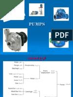 Pumps Course Material