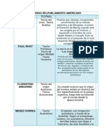 teoriasdelpoblamientoamericano-120608093641-phpapp02