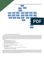 Segunda Actividad Complementaria Admon II.docx