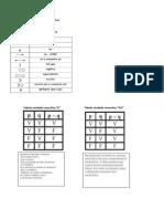 Material Estudos (3).pdf