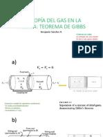 ENTROPÍA DEL GAS EN LA MEZCLA TEOREMA DE GIBBS