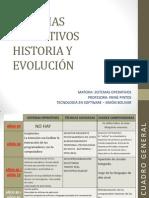 SISTEMAS OPERATIVOS - SÍNTESIS HISTORIA Y TECNICAS