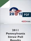 Pennsylvania Straw Poll Results 2011