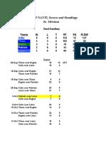 2009 Nayfl Football Standings Thru October 24