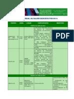 Agenda General de Redcisur en el FUM, Medellín 2014