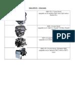 Algunos Motores ISUZU, Fabricante y Modelo 2009 en Que Se Usan