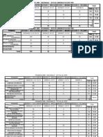 Copia Di Ritultati Primarie 2009