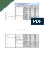 Bancas Examinadoras - EBTT 2014 Revisado