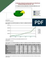 La Quinua en Excel