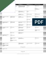 Mapa Curricular Licenciatura Encrym