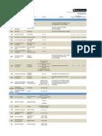 Las Formulas Del PMP(1)