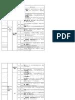 华语 11 - 14 单元计划