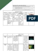 Informe Ivestigativo Alteraciones Corneales