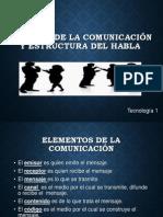 Circuito de comunicación T1