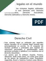 sistemas_legales_en_el_mundo,_solucion_a_conflictos,_entorno_geografico_y_demografia clase 3.pptx