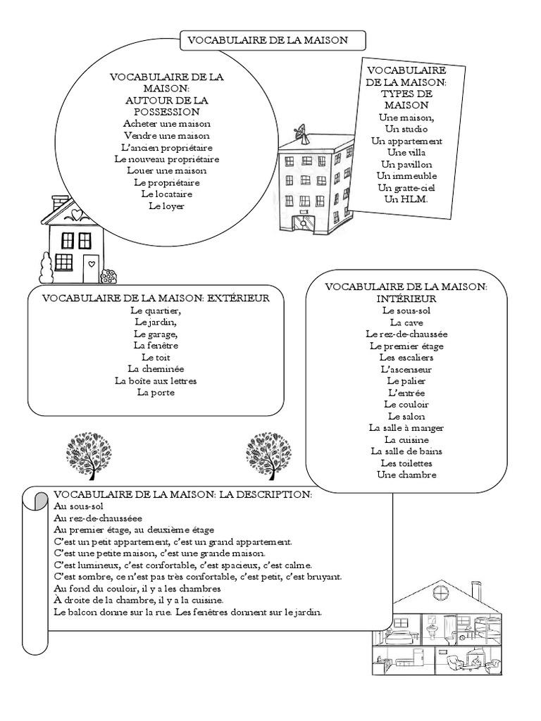 Maison De La Salle vocabulaire de la maison