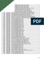 astm(미국재료표준협회) 분류표_부분6