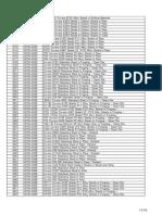 astm(미국재료표준협회) 분류표_부분7.pdf