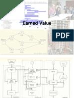 Earned Value Method
