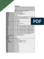 Aktuelle GGI International Directory