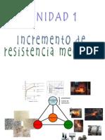 CMI215.2012_UNIDAD1_CLASE1