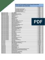 Eligible Programmes Study 2014-15