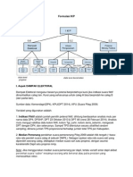 Formulasi_IKP.docx
