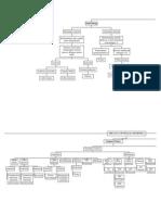 Mapping Konsep